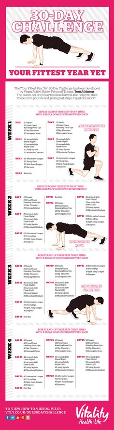 workout challenge: your fittest year yet Fitness Herausforderungen, Mens Fitness, Fitness Shirts, Workout Fitness, 30 Day Challenge, Workout Challenge, Workout Ideas, Gym Workouts, At Home Workouts