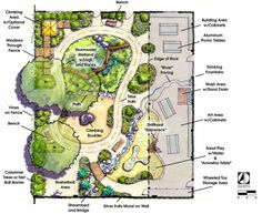 I really love this natural playground design! Plenty of room to play and explore… – natural playground ideas Natural Play Spaces, Outdoor Play Spaces, Outdoor Fun, Playground Design, Backyard Playground, Playground Ideas, Landscape Plans, Landscape Design, Preschool Playground