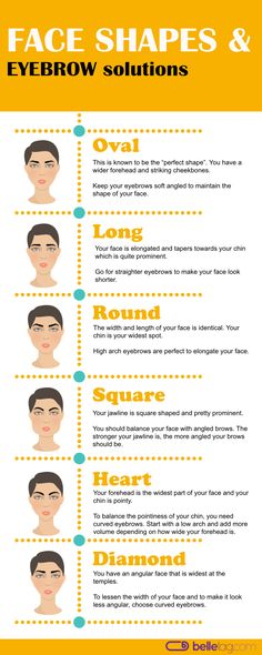 Visual guide of how to find what eyebrow shape to choose based on face shape. Infographics covers all common face shapes: oval, long, round, square, heart and diamond.