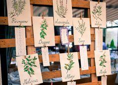 Matrimonio.it   #Tableau #matrimonio: Barolo, Chianti e Barbera #erbe #aromatiche