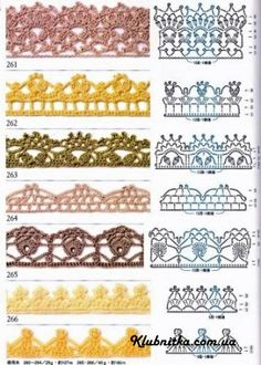 Lace patterns for Hems and designs