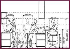 COZINHA: dimensões mínimas ergonomia com ilha