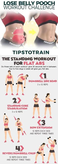 Lose Belly Pooch Workout Challenge BelLose Belly Pooch Workout Challenge, # pooch out ?Lose Belly Pooch Workout Challenge BelLose Belly Pooch Workout Challenge, # pooch out Yoga Fitness, Fitness Workouts, Health Fitness, Physical Fitness, Fitness Diet, Fitness Goals, Fitness Quotes, Fitness Tracker, Planet Fitness