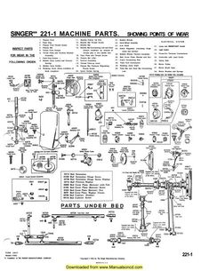 "Singer 221 Sewing Machine Service Manual        Manual includes:  * Machine Lubrication  * Motor Lubrication  * Setting Feed Dog Height  * Setting Needle Bar Height  * Timing The Hook  * Adjusting The Needle Thread Tension  * Adjusting The Bobbin Winder Pressure  * Removal and Replacement Of The Bobbin Case     This is a service manual. If you need the instruction manual, please look in our store.   Also has a page for Sewing Difficulties  ""Hints for adjusters and mechanics""."