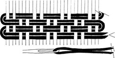 Basket weave--over 2, under 2. (Does not matter if you start over or under.) Use a double strand of weft.