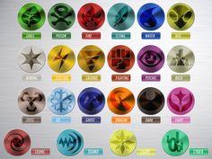 New Pokemon type symbols and chart by RebelliousTreecko on DeviantArt