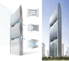 Green Design, Sustainable Furniture and Eco Friendly Articles Green Architecture, Sustainable Architecture, Pearl River Tower, Passive Design, City Buildings, Renewable Energy, Sustainability, Pearls, Adrian Smith