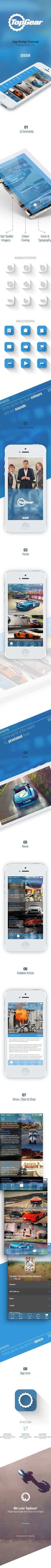 TopGear iOS 7 Redesign Concept by Omni Studio, via Behance