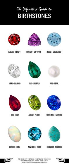Birthstone Colors For Each Month America Pinterest