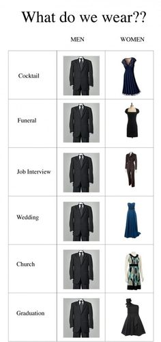 Difference Between Men and Women's Wardrobe