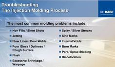 25 Best Plastic Injection Molding Design images in 2013 | Plastic