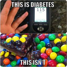 Sugar ≠ Diabetes!