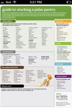 """Guide to: stocking a paleo pantry- from the book """"Practical Paleo"""""""