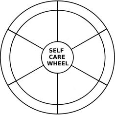 self-care wheel blank: physical psychological emotional personal professional spiritual
