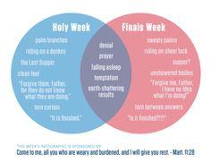 Holy Week vs. Finals Week