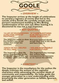 An Inspector Calls Posters by LessonChest - Teaching Resources - Tes English Gcse Revision, Gcse English Language, Exam Revision, Revision Notes, Revision Tips, Study Notes, An Inspector Calls Quotes, An Inspector Calls Revision, English Literature Poems