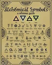 Afbeeldingsresultaat voor alchemical symbols