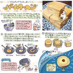 バームクーヘン Food And Drink, Sweets, Bread, Cooking, Cake, Recipes, Japanese, Twitter, Food And Drinks