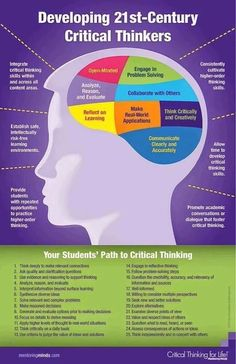 Ways to Develop Century Thinkers Great infographic from Mentoring Minds on developing century critical thinkers.Great infographic from Mentoring Minds on developing century critical thinkers. 21st Century Classroom, 21st Century Learning, 21st Century Skills, Teaching Strategies, Teaching Resources, Teaching Skills, Teaching Biology, Teaching Art, Mentoring Minds