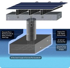 Different methods of pier and beam foundation including for Cost to level a pier and beam house