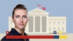 Hvis Danmark havde USA's valgsystem ville Folketinget bestå af 78 procent socialdemokrater | Valg i USA 2016 | DR