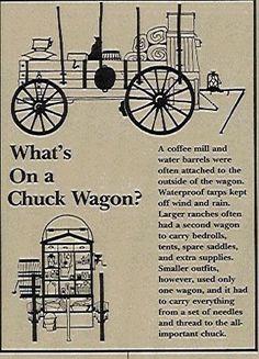 Chuck wagons Horse Wagon, Horse Drawn Wagon, Waterproof Tarp, Water Barrel, Travel Camper, Chuck Box, Old Wagons, Campaign Furniture, Chuck Wagon