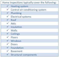 Free printable Home Inspection Checklist (PDF) from Vertex42.com ...