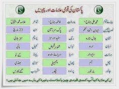 Pakistan Hotline: National Symbols and Things of Pakistan General Knowledge Book, Gernal Knowledge, Knowledge Quotes, Pakistan Map, History Of Pakistan, Pakistan Politics, Pakistan Army, Information About Pakistan, Islamic Information