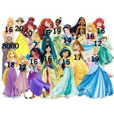 Disney princesses age