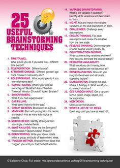 Here's a poster with 25 Useful Brainstorming Techniques