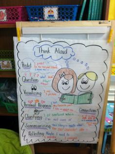 First Grade Fabulous Fish: Where I teach . . . What I love about my room!!  Think Aloud Anchor Chart