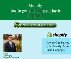 Online Store Builder, Minimal Web Design, Restaurant Website, Business Motivation, Software Development, Get Started, Ecommerce, How To Get, Concept