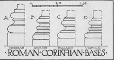 Classic Roman Corinthian. Transition From Greek To Roman Order ...