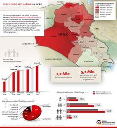 Infografik zum Flüchtlingsdrama im Irak. Stand: Januar 2015