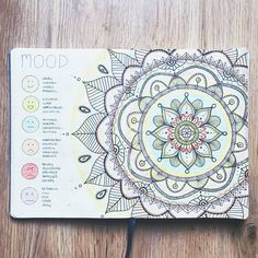 """473 Likes, 21 Comments - I S A B E L L E (@isabelleplans) on Instagram: """"My finished mood mandala for february! Never thought I would like this so much! Set up a new one…"""""""