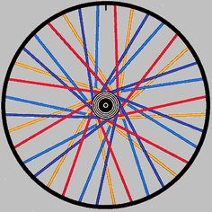 One of the greatest websites for reference when building wheels of any kind.