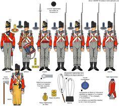British; 1st Regiment of Foot (Royal Scots), 3rd Battalion, Grenadier Company, 1815