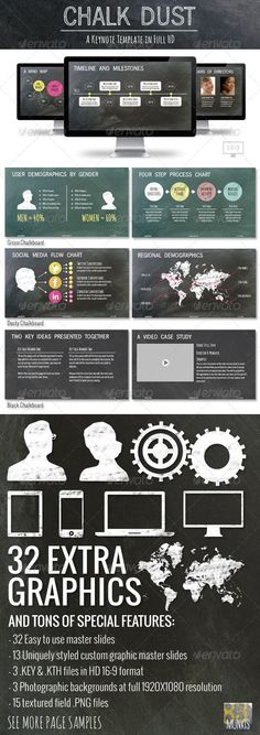 Chalk Dust Keynote Presentation Template - GraphicRiver Item for Sale