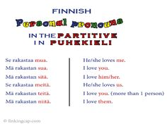 For beginners: an introduction to the Finnish personal pronouns — Finking Cap I Love Him, Love Her, Learn Finnish, Bad Translations, Finnish Language, English Translation, Study Tips, Fun Facts, Knowledge