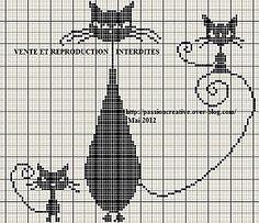 free chart kitties