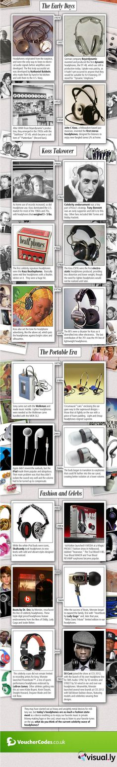 An info graphic showing the history of headphones. The background can be slightly confusing, however.