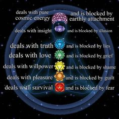 We have the complete 7 part Kundalini Rising series that provides you with detailed information on each chakra and how to activate it with focused meditation Mind Body Spirit, Mind Body Soul, Spirit Soul, Chakra Heilung, Chakra Chart, Chakra Crystals, Mudras, Sup Yoga, Les Religions