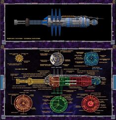 Official (?) breakdown of all sectors on B5 from the RPG guide. Useful because the show isn't always very clear on that! *g*