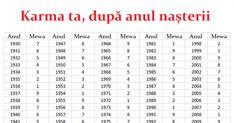 k Cata, Optimism, Reiki, Periodic Table, Words, Tibet, Zodiac, Lion, Insomnia