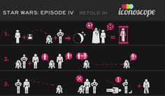 Starwars IV Iconoscope.