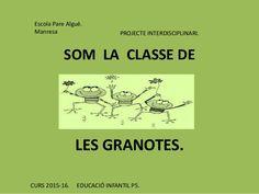 Resultado de imagen de la granota educacio infantil Collage, Memes, Animals, Summer School, Frogs, Collages, Animales, Animaux, Meme