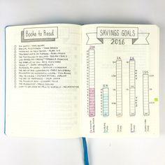 Bullet journal: используем максимум возможностей. Часть 2 - Ярмарка Мастеров - ручная работа, handmade