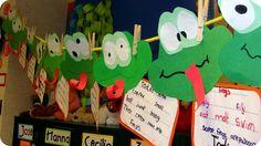 Frog cinquain poem and craftivity