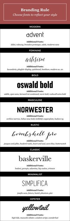 How to choose fonts that reflect your brand and style including modern fonts, feminine fonts, bold fonts, masculine fonts and rustic fonts.