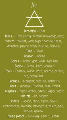 Sacred Deviant — cosmic-witch: Elemental Correspondences